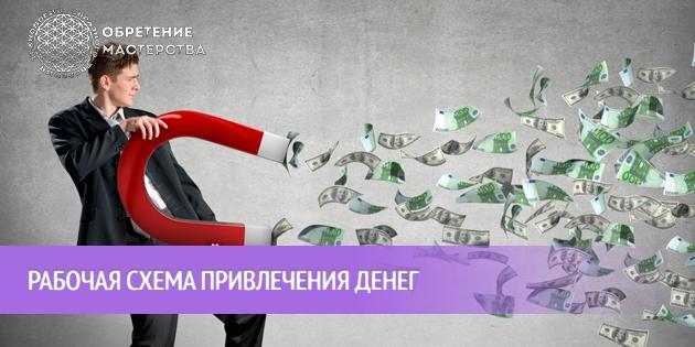 Рабочая схема привлечения денег